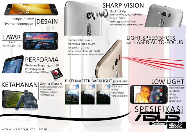 Spesifikasi ASUS Zenfone 2 Laser 5.0 ZE500KL